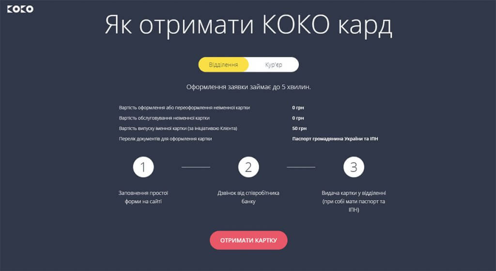 Forward Bank — кредитная карта «КОКО»